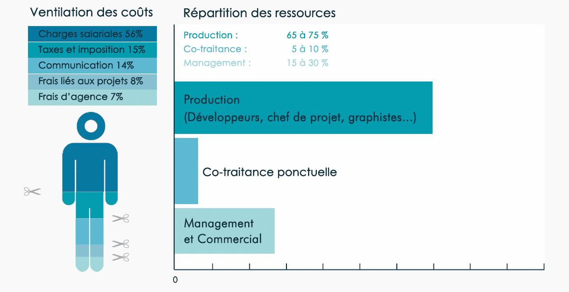 2nd-slide